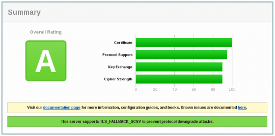 ssllabs A-grade haproxy config